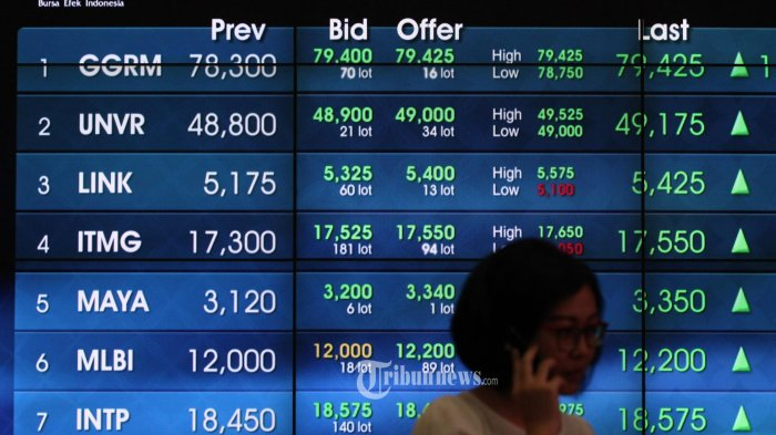 Review Stockbit: Pengalaman Investasi Saham di Stockbit